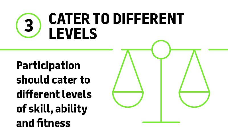 Participation should cater to different levels of skill, ability and fitness