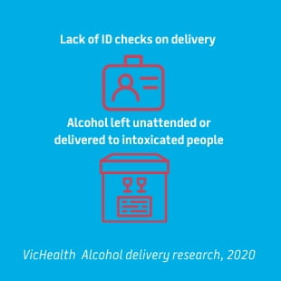 Graphic depicting 'lack of ID checks' and 'alcohol being left unattended'