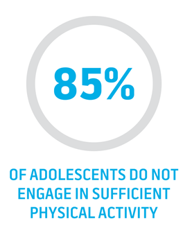 85% of adolescents do not engage in sufficient physical activity